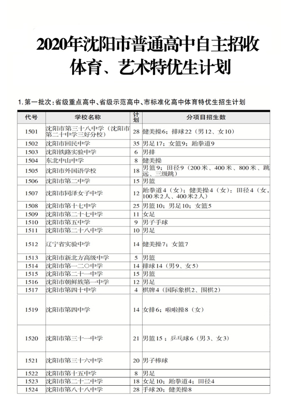 沈陽市2020年普通高中招收體育、藝術特優生計劃_1.jpg